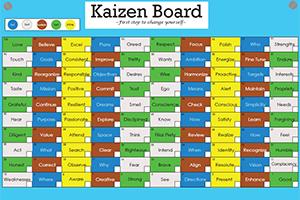 Kaizen Board - 5s2kaizen